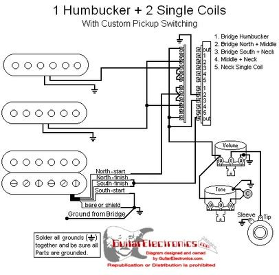 2 single coil 1 humbucker 1 volume 1 tone wiring wiring