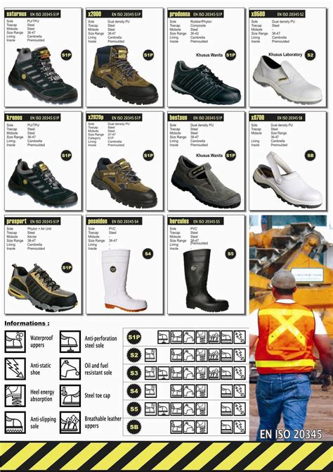 safety jogger safety shoes sepatu