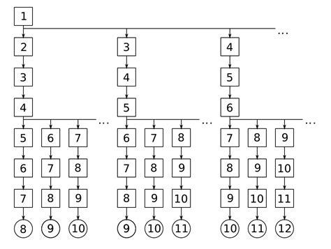underscore js pattern matching egison manual mechanism of pattern matching