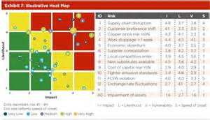Risk Assessment Heat Map Template by Charts Can This 5 Attribute 2d Risk Map Be Built In