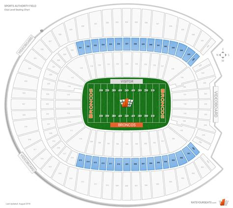 sports authority seating club and premium seating at sports authority field