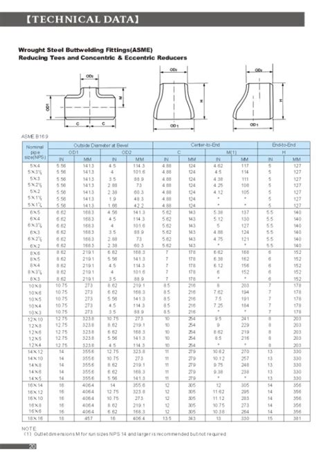 Stainless Desk Carbon Steel Pipe Reducing Tee Dimensions Buy Carbon
