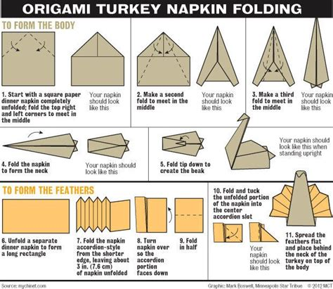 Easy Origami Turkey - how to make a turkey from table napkins graphic nola