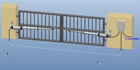 gate pattern mechanical engineering ce emc mechanical limit switch swing gate operator buy