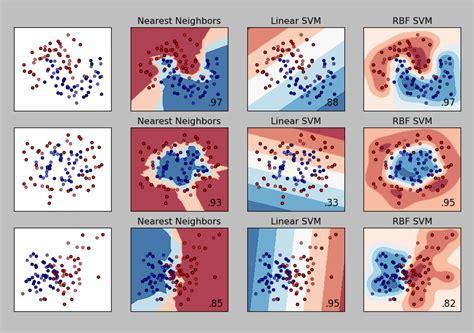 pattern recognition algorithm python mike deffenbaugh