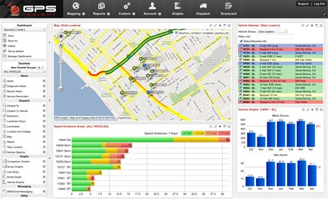 dashboard gps compare gps insight features fleet tracking dashboard