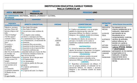 malla curricular educacion artistica y cultura calameocom calam 233 o mallas de religion 1 11