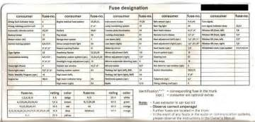 99 c230 fuse guide mercedes forum with regard to mercedes fuse box diagram fuse box and