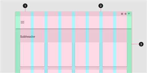 responsive layout grid html responsive layout grid material design