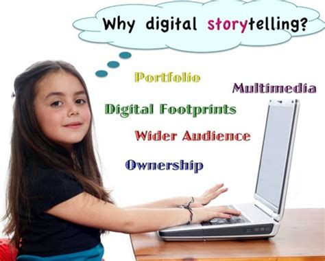 digital storytelling form and content books teach with digital storytelling american tesol institute