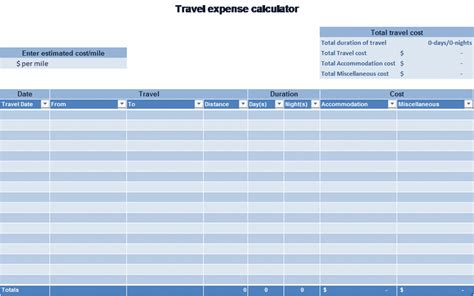 Travel Expense Calculator Business Trip Expenses Template