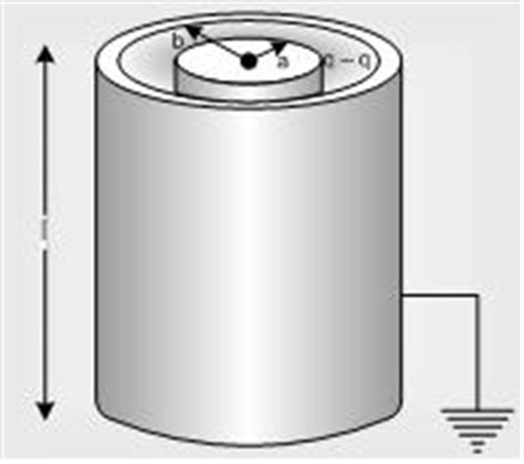 capacitor with dielectric medium get insights about capacitor its capacitance transtutors