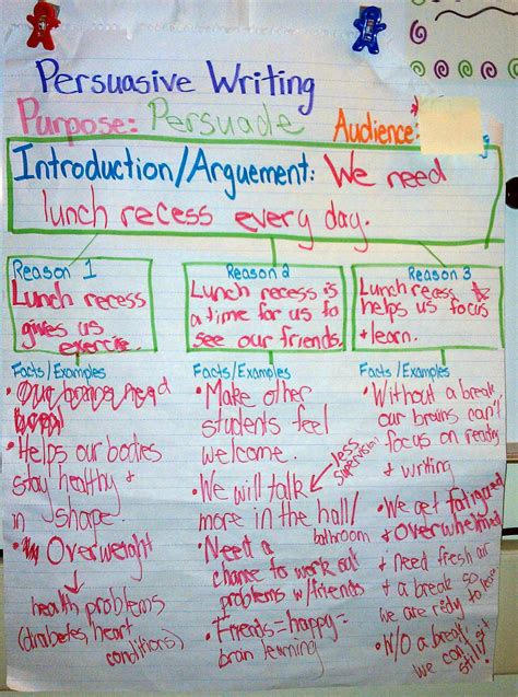 5th Grade Persuasive Essay Exles by Persuasive Letter Writing For Students Stonewall Services