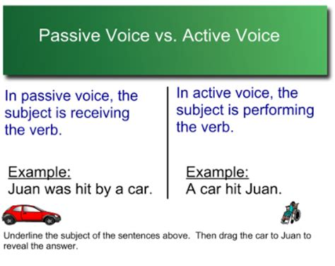 pattern of active voice to passive voice active to passive voice conversion exles in english