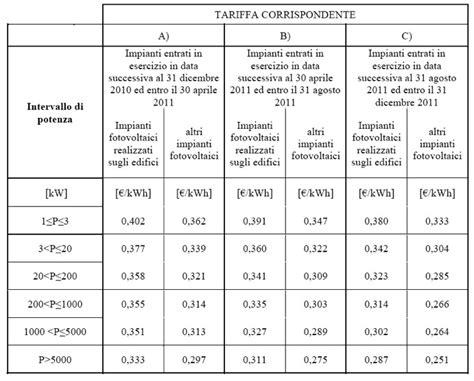 capitolato ristrutturazione appartamento pdf appunti di edilizia