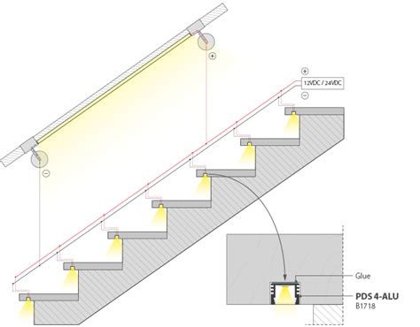 led strip lights for stairs led stair lights klus design