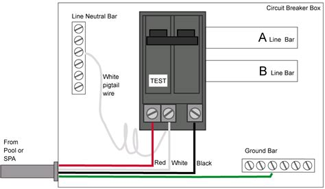 4 wire connection to breaker box 4 free engine image for