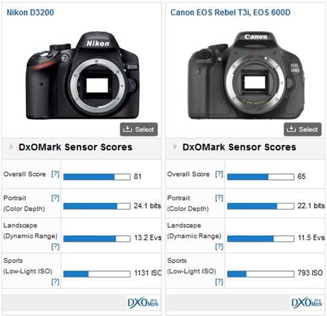 Kamera Nikon D3200 Vs Canon 600d nikon d3200 review dxomark