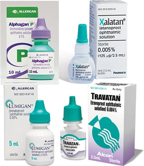best glaucoma treatment glaucoma treatment eye drops and other medications