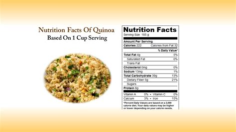 quinoa nutrition facts oloom