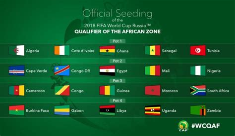 Calendrier Du Mondial 2018 Qualifications Mondial 2018 3 232 Me Journ 233 E Zone Afrique