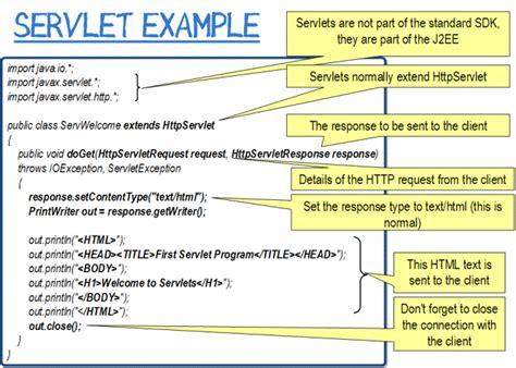 jsp tutorial interview questions servlet interview questions servlet faqs servlet 2 5