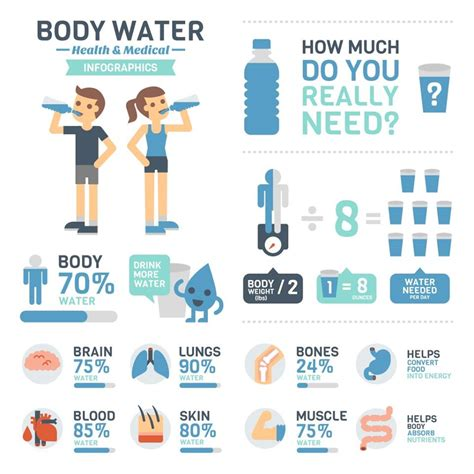 hydration you are what you drink 6 benefits of hydration mycrystalwater