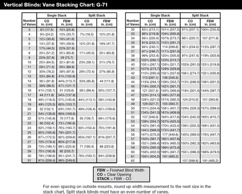 Blind Chart G 71 Vertical Blind Stacking Chart Reslat Com