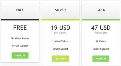 Wordpress Members Pricing Table Plugin Membership Strategy Template
