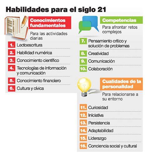 educacion del seglo 21 del area de comunicacion habilidades para los estudiantes del siglo xxi