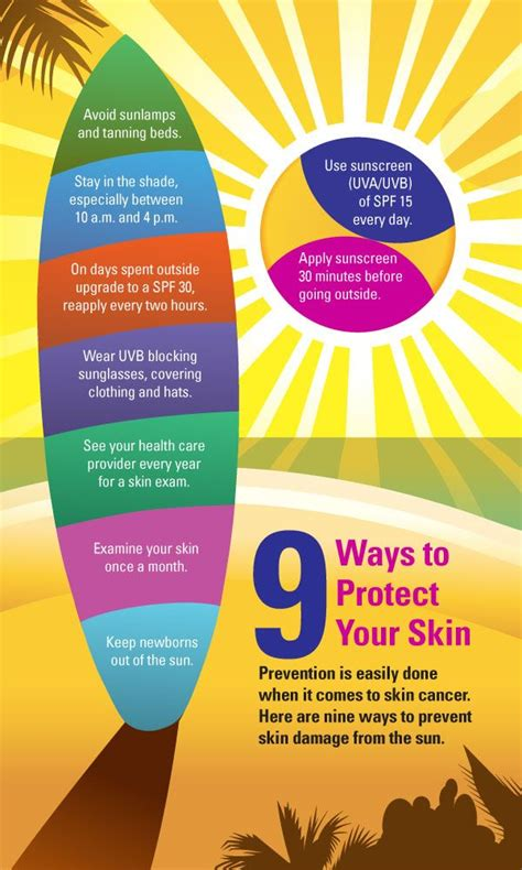 Skin Cancer Awareness by Sunburns Raise Melanoma Risk Cancer