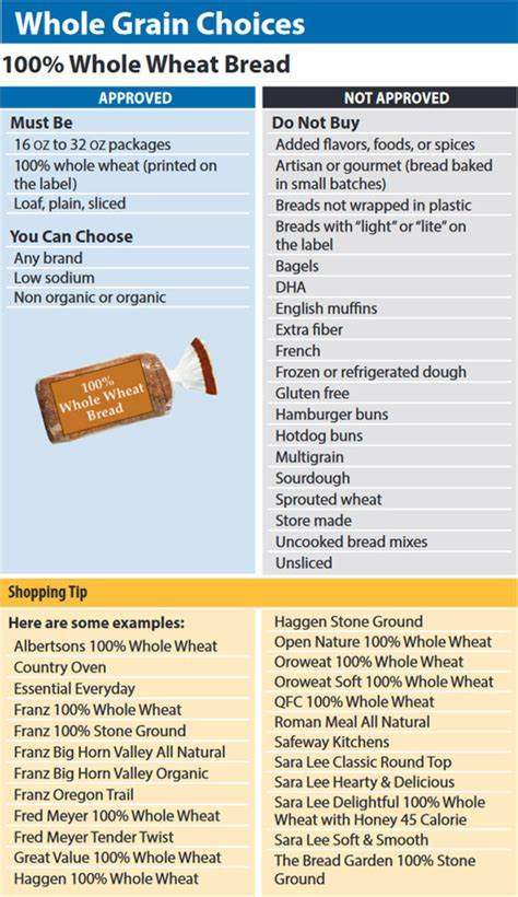 whole grains for wic washington wic food list
