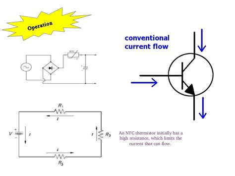 how does resistors work how does an ntc thermistor work