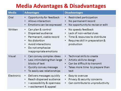 Mass Media Essay Advantages Disadvantages by Advantages And Disadvantages Of Multimedia Essay