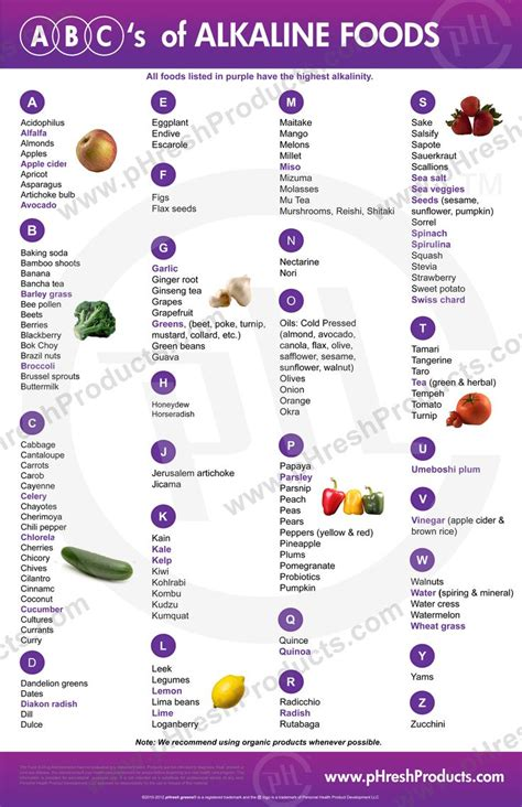 Detoxing Acidity In by 25 Best Ideas About Alkaline Foods On Acidic