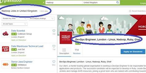 blogger jobs uk global big data hadoop developer salaries review