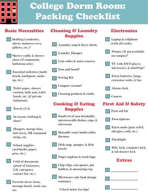 what do college students need for their rooms complete room packing checklist tips my apartment