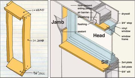 window framing diagram window sill diagram images