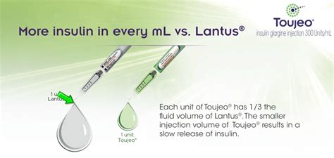 Insulin Also Search For Lantus Insulin Glargine Maple Suyrup Diet
