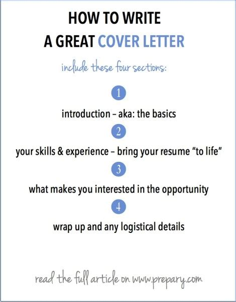 what do i write in a cover letter how to write a cover letter the prepary
