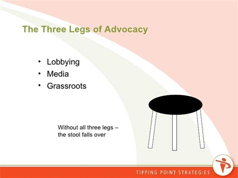 three legged stool of lobbying building a successful advocacy program studies from