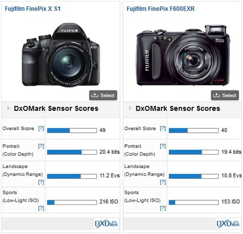 Fujifilm Finepix X S1 fujifilm finepix x s1 review an expert compact performance from a bridge format dxomark