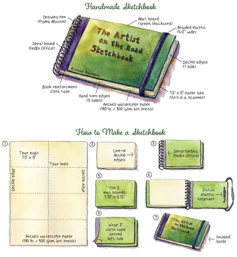 How To Make Your Own Sketchbook Sketchers