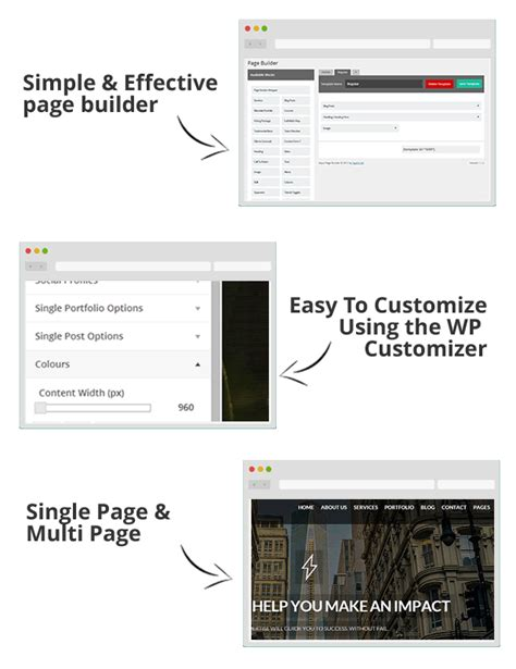 impact template wordpress multiuso single multi page