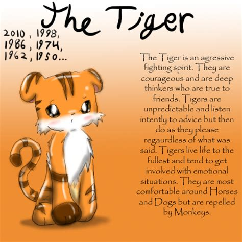 zodiac the tiger by dei dara on deviantart