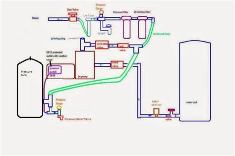water pressure switch diagram well pressure tank