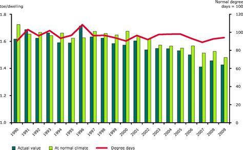 average electricity consumption per person uk the best