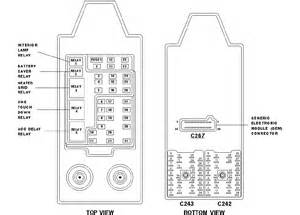 Need a fuse diagram for a 1998 ford expedition i