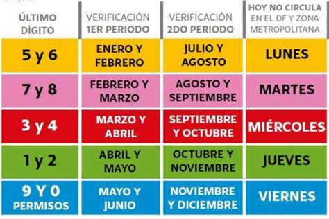 Calendario Verificacion Vehicular Tenencia Vehicular Df 2016 Apexwallpapers