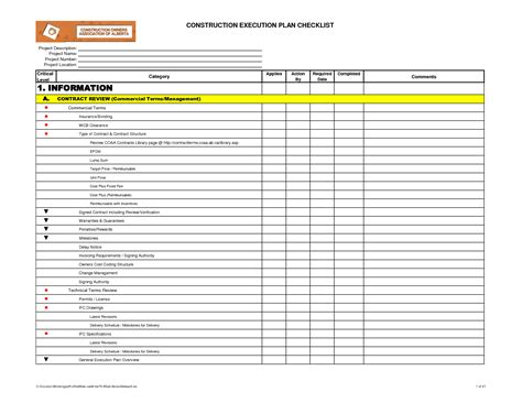 Construction Execution Plan Checklist Excel Shuifanglj Home Building Plans 31282 Software Audit Checklist Template Excel